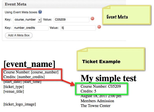 Event meta template tags